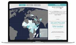 View of the 'Movement' dashboard by Tekja for One Campaign showing a map with number of people in need by country