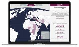View of the 'Movement' dashboard by Tekja for One Campaign showing a map with number of displaced people by country