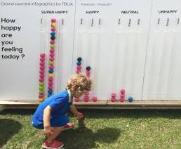 A little girl interacting with plastic balls on the happy-o-meter, a physical data visualisation installation by Tekja.